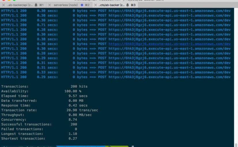 Siege – HTTP 網站壓力測試好幫手